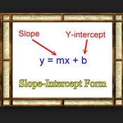 Lesson 1-15 Slope Intercept Form of a Linear Equation