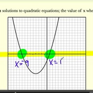 Solving Quadratic Equations by Estimating Roots