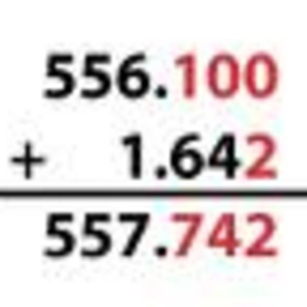 A. Significant Figures and Scientific Notation