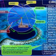 Circle Vocab 1