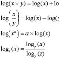 Logarithmic Functions (2.5)
