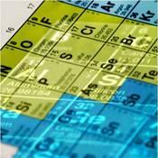 Periodic Table Organization
