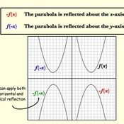 Recognizing Reflections of Parabolas