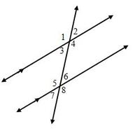 Topic 4-2 The Algebra of Angles and Parallel LInes