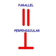 Topic 4-5 Writing Equations of Parallel and Perpendicular Lines