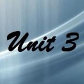Unit 3 Concept 3: Transformations of Polynomials