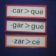 CAR GAR ZAR verbs in the preterit plus trip vocabulary