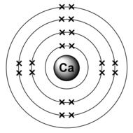 Ch.5 Concept 2--Electron Configurations (Chem I)