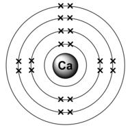 Ch.5 Concept 3--Electromagnetic Spectrum (Chem I)