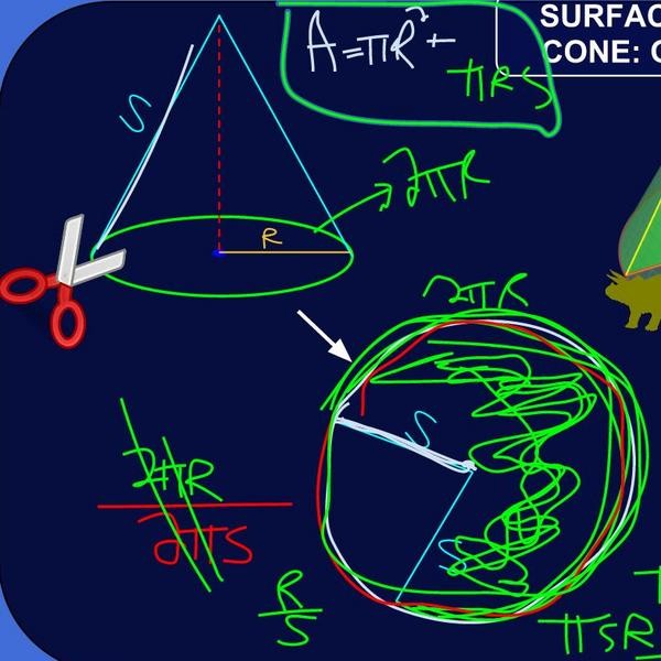 Finding a Formula for the Surface Area of a Cone.