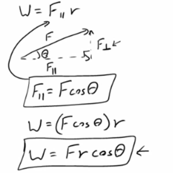 Work Defined Mathematically