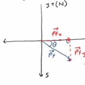 Vector Subtraction & Complex Collisions