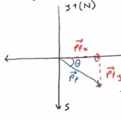 Vector Subtraction & Complex Collisions