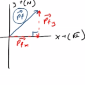 Vector Addition & Complex Collisions