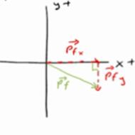 Practice w/ Complex Collisions