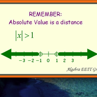 Solving Absolute-Value Inequalities
