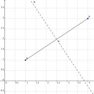 (11/1) 5-4 Perpendicular Bisectors