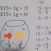 Substituting Expressions into Equations