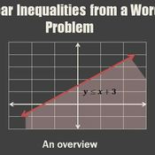 Linear Inequality from a Word Problem