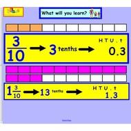 Pre-Algebra Lesson 5-2: Fractions & Decimals