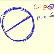 Terms Relating to Circles