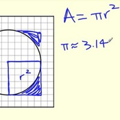 Formula for the Area of a Circle