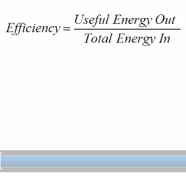 Efficiency Defined Mathematically