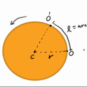 Components of Circular Motion