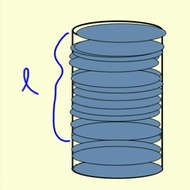 Finding a Formula for the Volume of a Cylinder