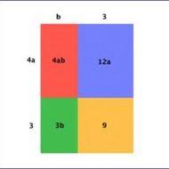 Lesson 3-3 Factoring 4 Term Polynomials