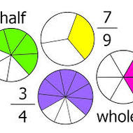 Compare Fractions, Unit 1, Lesson 4