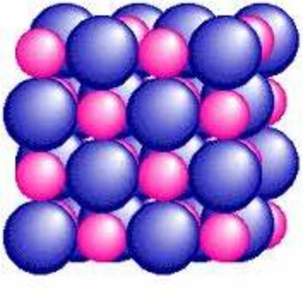 Ionic Compounds: Naming Binary Compounds from Formulas