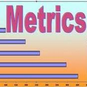 Metric Standard Units of Measure (SI Units)