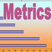 Metric Unit Conversions