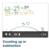Counting Up to Subtract