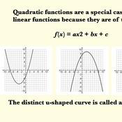 Quadratic Functions are Nonlinear