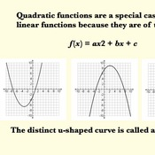 Quadratic Functions are Nonlinear