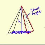Slant Height