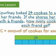 Multiplication and Division of Rational Numbers - 7.2 - Lessons 15 & 16
