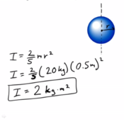 Calculating Rotational Inertia