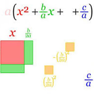 3-13 Completing the Square when a is not equal to 1 (due by midnight on TUES 1/7)