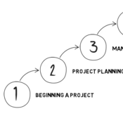 Project Life Cycle & Processes