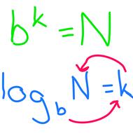 4C.1 Log Laws