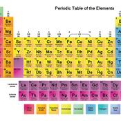 Level 11: Electron Affinity