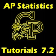 AP Statistics Ch 7.2.1 - Central Limit Theorem - The x Distribution given x is Normal