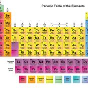 Level 9: Ionization Energy