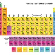 Level 12: Periodic Table Video #6