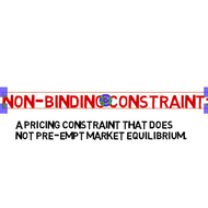 Binding and Non-Binding