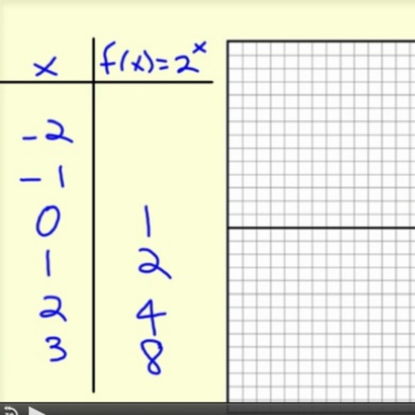Graphing an Exponential Function Using a Table