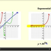 Comparing Exponential, Linear, Quadratic, and Cubic Functions